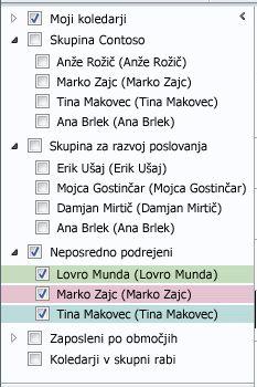 Skupina koledarjev v podoknu za krmarjenje