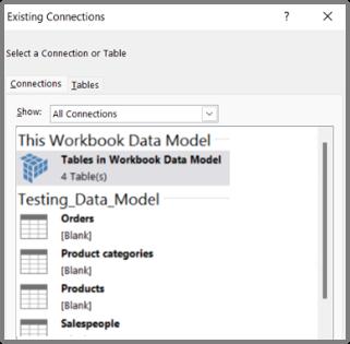 Tabele v podatkovnem modelu