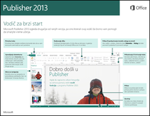 Publisher 2013 vodič za brzi start