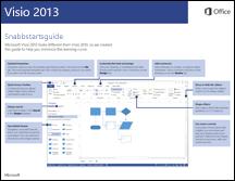 Snabbstartsguide för Visio 2013