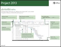 คู่มือเริ่มต้นใช้งานด่วนสำหรับ Project 2013