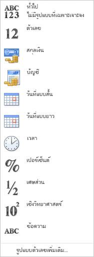 แกลเลอรี รูปแบบตัวเลข