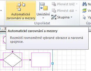 Tlačítko Automatické zarovnání a mezery