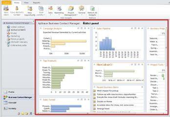 Řídicí panel aplikace Business Contact Manager s červeným ohraničením okolo části s řídicím panelem