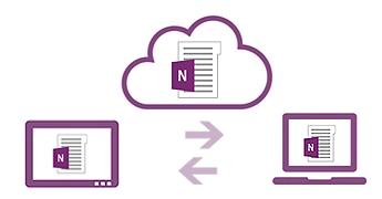Ukládání a sdílení poznámek v cloudu