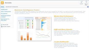 Business Intelligence Center, et websted i SharePoint Server 2010