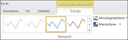Galleriet Typografi til minidiagrammer