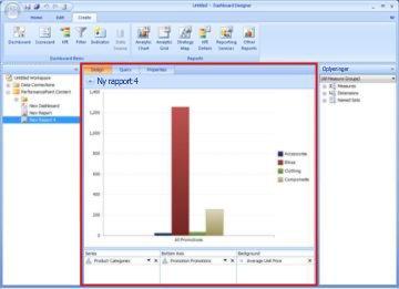 Fanen Design for en analyserapport