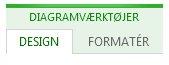 Fanerne Design og Formatér under Diagramværktøjer