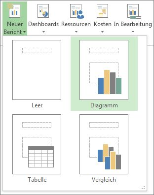 Menü 'Neuer Bericht' auf der Registerkarte 'Bericht'