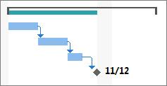 Abbildung des Symbols 'Meilenstein' in einem Gantt-Diagramm