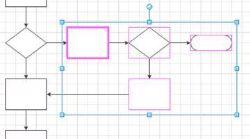 Auswählen der Shapes in einem Teilprozess