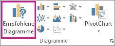 Schaltfläche 'Empfohlene Diagramme' auf der Registerkarte 'Einfügen'