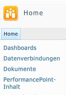 Die verfügbaren SharePoint-Listen und -Bibliotheken sind in der linken oberen Ecke der SharePoint-Website aufgeführt.