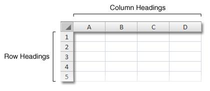 Row and column headings on workbook
