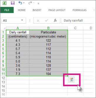 Selected data with Quick Analysis Lens button visible