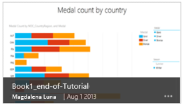 Workbook with thumbnail image on Power BI site