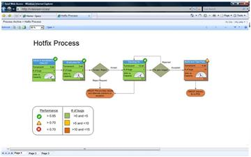 Visio Services lets you view interactive diagrams in SharePoint
