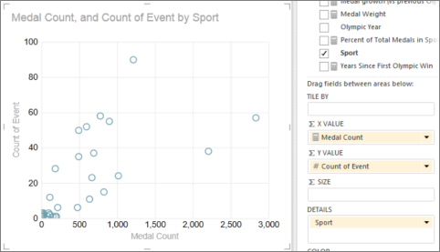 Convert Power VIew table to a scatter chart