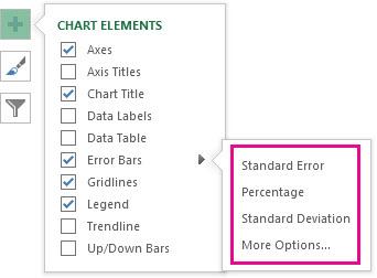 Error Bar options