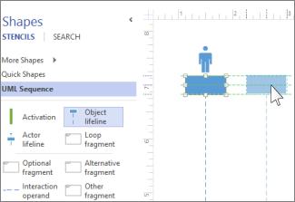 UML Sequence lifeline