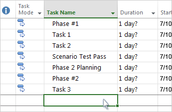 A task list in the Gantt Chart.