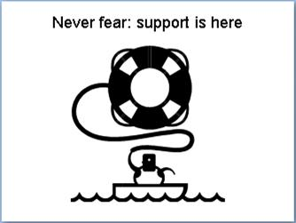 Never fear: support is here