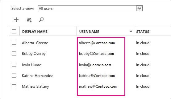 User Name column in the Office 365 admin center.