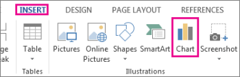 Chart button in the Illustrations group on the Insert tab in Word