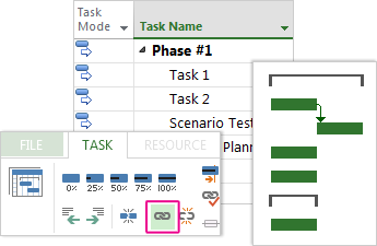 Three linked tasks on a Gantt Chart