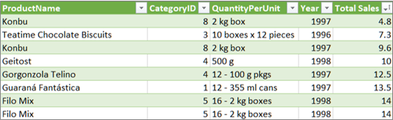 Expand table link