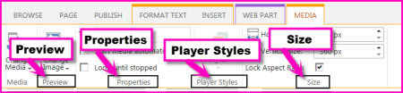 Screenshot of the ribbon on a Media Web Part. It shows the options for Preview, Properties, Player Style, and Size