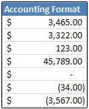 Accounting number format applied to cells