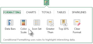 Formatting tab in the Quick Analysis gallery