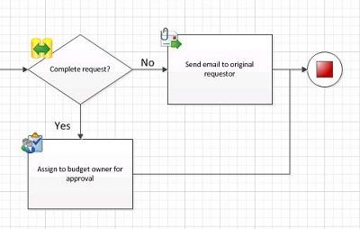 Sample workflow