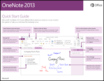 OneNote 2013 Quick Start Guide