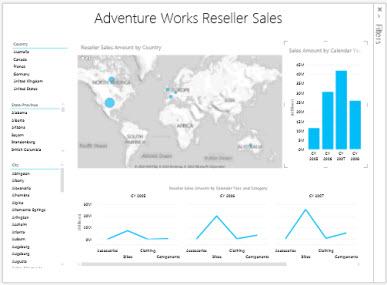 Reseller Sales Report