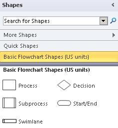 Basic Flowchart Shapes stencil