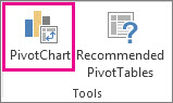 PivotChart button on the Analyze tab