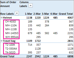 Default sort on Row Labels