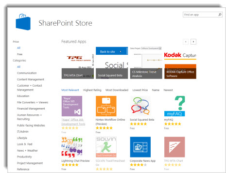 What s new in microsoft sharepoint server 2013 sharepoint for Sharepoint 2013 product catalog site template