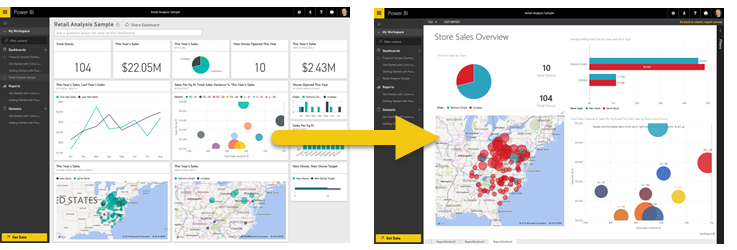 Power BI - dashboard to report