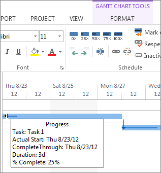 the percentage of task completed seen on the bar