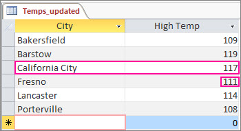 Updated data in Access table