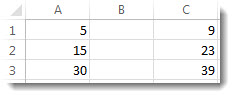 Data in columns A and C in an Excel worksheet