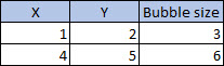 Table with 3 columns, 3 rows