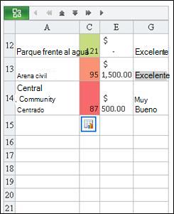 Fila encontrada en el visor de Excel para móvil