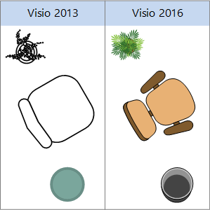 Novedades En Visio 2016 Visio