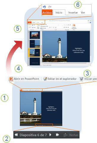 PowerPoint Online de un vistazo