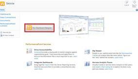 Botón para ejecutar el Diseñador de paneles en la plantilla del sitio de PerformancePoint